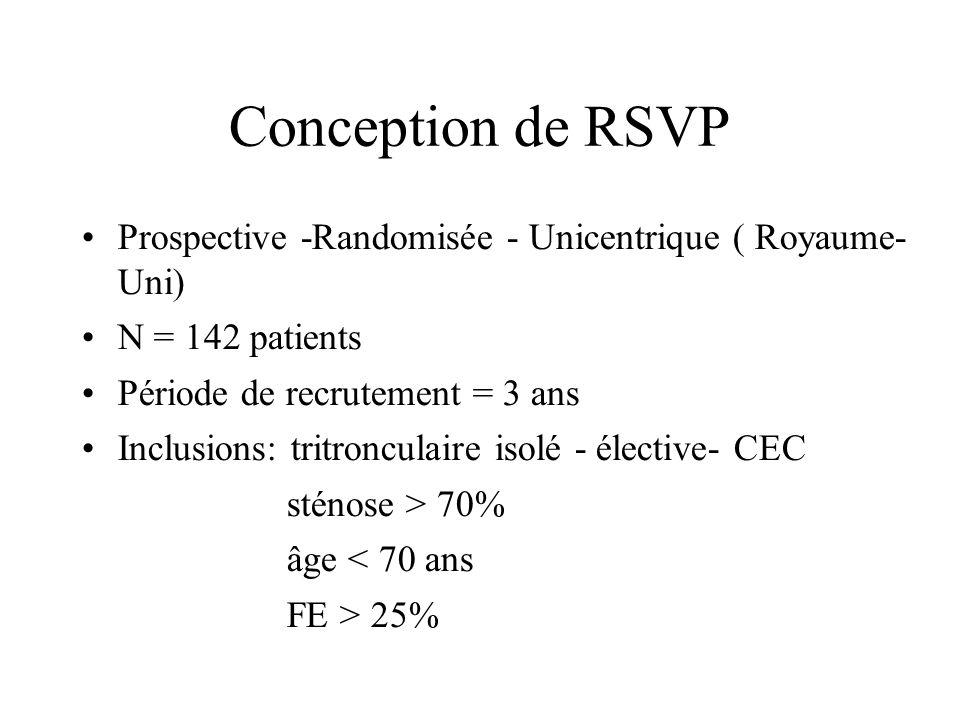 Conception de RSVP Prospective -Randomisée - Unicentrique ( Royaume- Uni) N = 142 patients Période de recrutement = 3 ans Inclusions: tritronculaire i