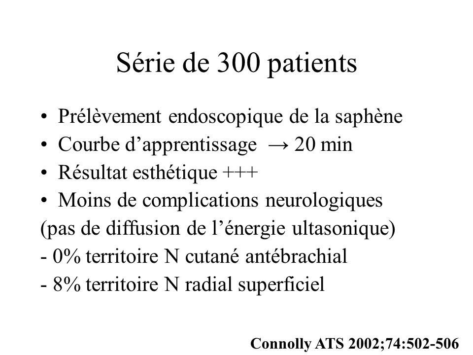 Série de 300 patients Prélèvement endoscopique de la saphène Courbe dapprentissage 20 min Résultat esthétique +++ Moins de complications neurologiques