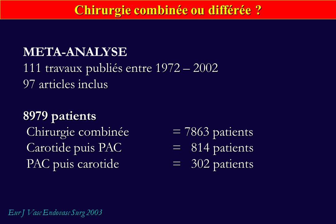 Chirurgie combinée ou différée ? META-ANALYSE 111 travaux publiés entre 1972 – 2002 97 articles inclus 8979 patients Chirurgie combinée = 7863 patient