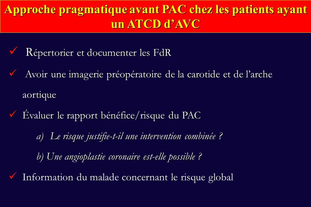 Approche pragmatique avant PAC chez les patients ayant un ATCD dAVC R épertorier et documenter les FdR R épertorier et documenter les FdR Avoir une im