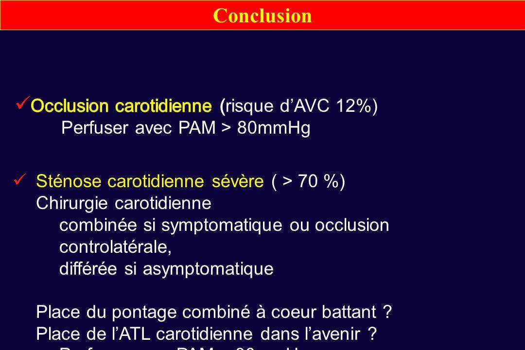 Sténose carotidienne sévère ( > 70 %) Chirurgie carotidienne combinée si symptomatique ou occlusion controlatérale, différée si asymptomatique Place d