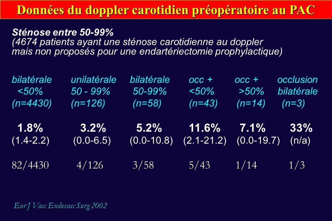 Données du doppler carotidien préopératoire au PAC Sténose entre 50-99% (4674 patients ayant une sténose carotidienne au doppler mais non proposés pou