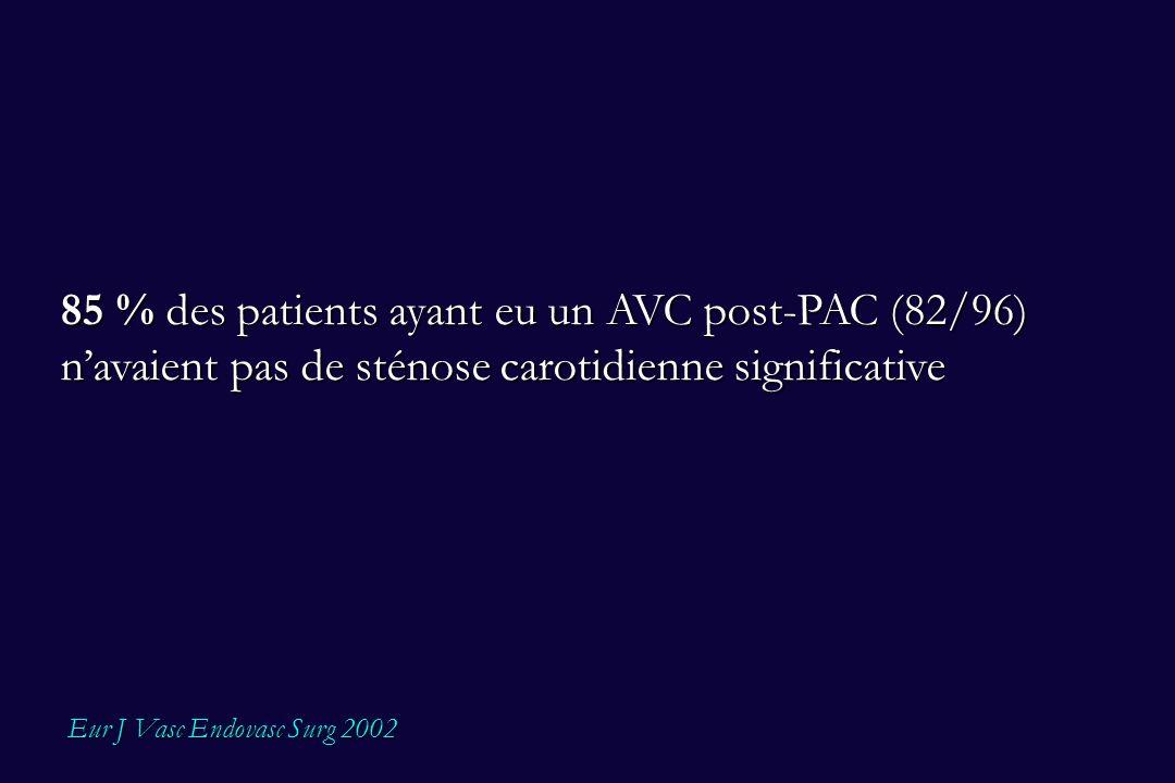 Eur J Vasc Endovasc Surg 2002 Eur J Vasc Endovasc Surg 2002 41 % des AVC dans le territoire sylvien homolatéral à la lésion carotidienne