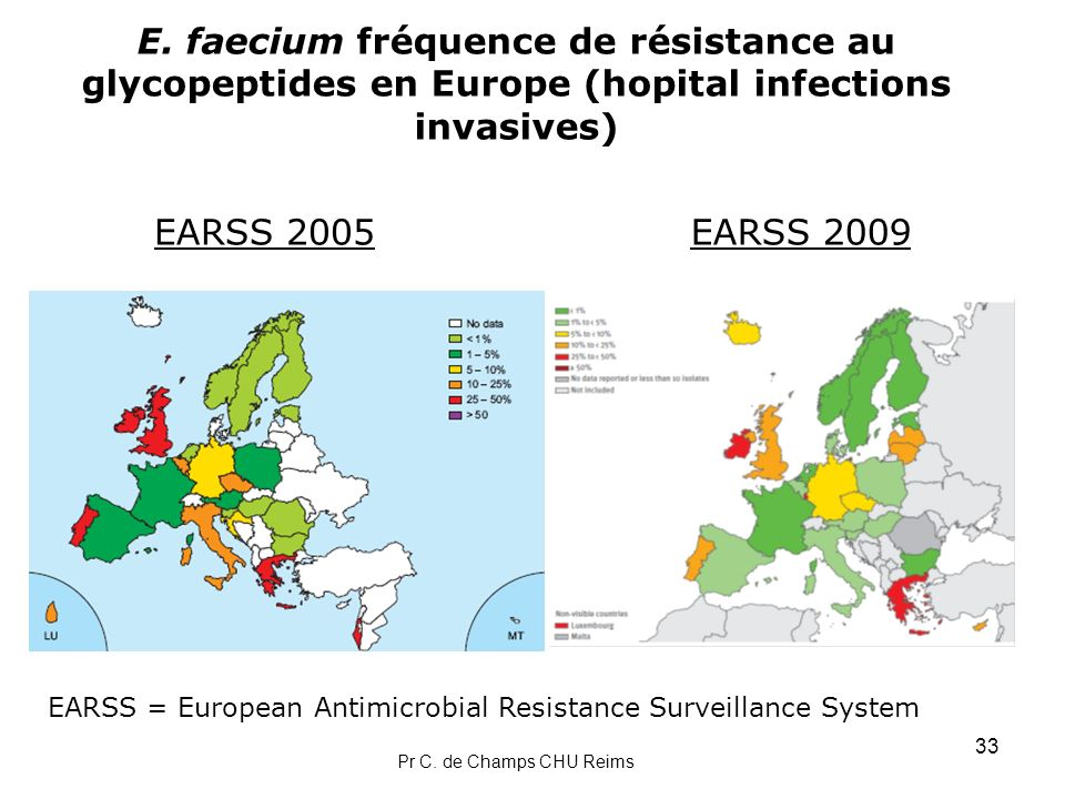 33 E. faecium fréquence de résistance au glycopeptides en Europe (hopital infections invasives) EARSS = European Antimicrobial Resistance Surveillance