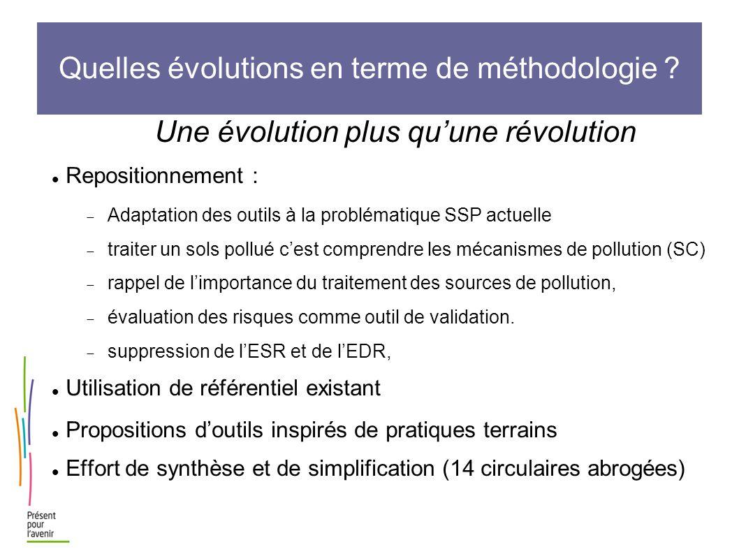 Quelles évolutions en terme de méthodologie ? Une évolution plus quune révolution Repositionnement : Adaptation des outils à la problématique SSP actu
