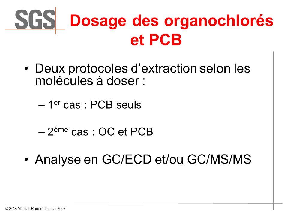 © SGS Multilab Rouen, Intersol 2007 Dosage des organochlorés et PCB Deux protocoles dextraction selon les molécules à doser : –1 er cas : PCB seuls –2