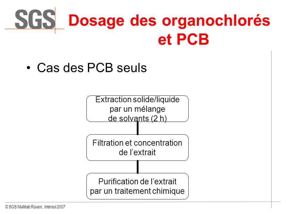 © SGS Multilab Rouen, Intersol 2007 Dosage des organochlorés et PCB Cas des PCB seuls Extraction solide/liquide par un mélange de solvants (2 h) Filtr
