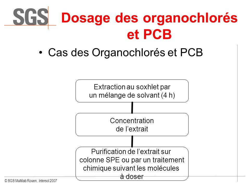© SGS Multilab Rouen, Intersol 2007 Dosage des organochlorés et PCB Cas des Organochlorés et PCB Extraction au soxhlet par un mélange de solvant (4 h)
