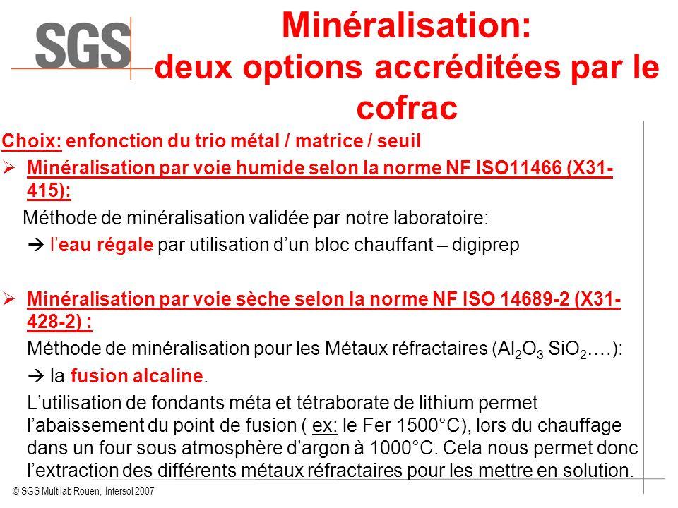 © SGS Multilab Rouen, Intersol 2007 Minéralisation: deux options accréditées par le cofrac Choix: enfonction du trio métal / matrice / seuil Minéralis