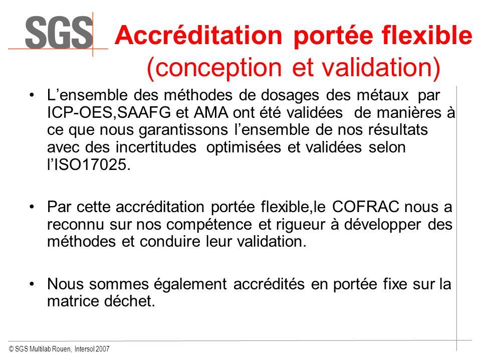 © SGS Multilab Rouen, Intersol 2007 Accréditation portée flexible (conception et validation) Lensemble des méthodes de dosages des métaux par ICP-OES,