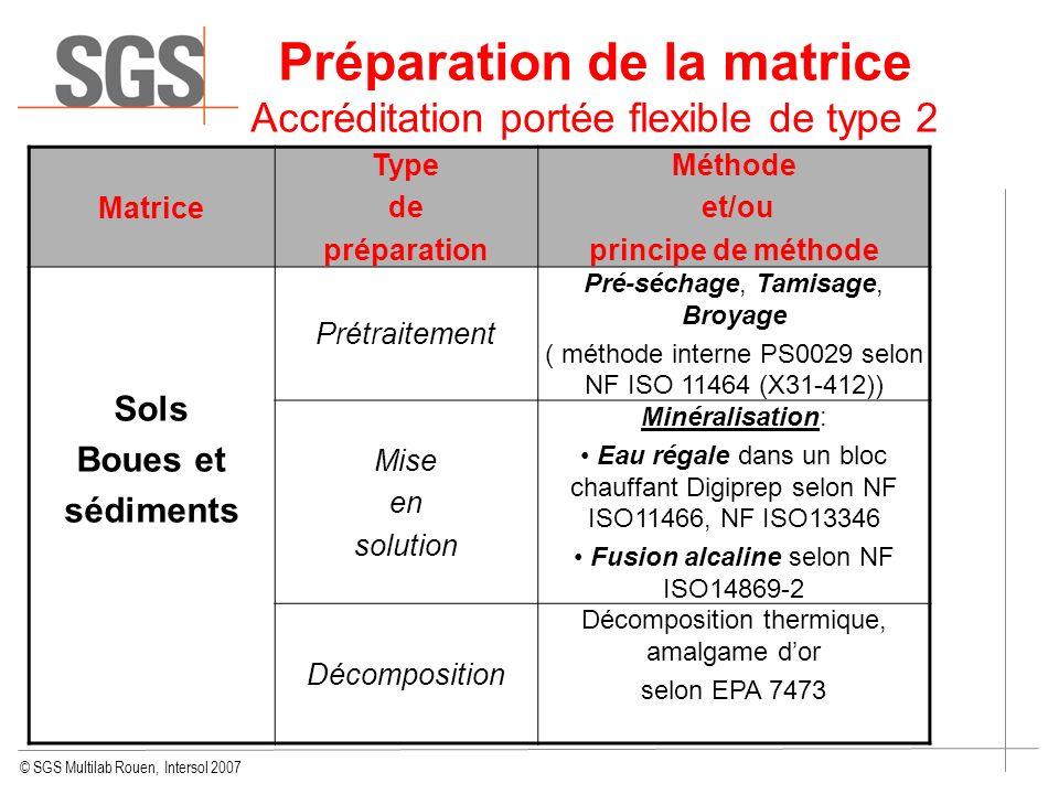 © SGS Multilab Rouen, Intersol 2007 Préparation de la matrice Accréditation portée flexible de type 2 Matrice Type de préparation Méthode et/ou princi