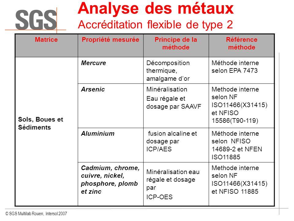 © SGS Multilab Rouen, Intersol 2007 Analyse des métaux Accréditation flexible de type 2 MatricePropriété mesuréePrincipe de la méthode Référence métho