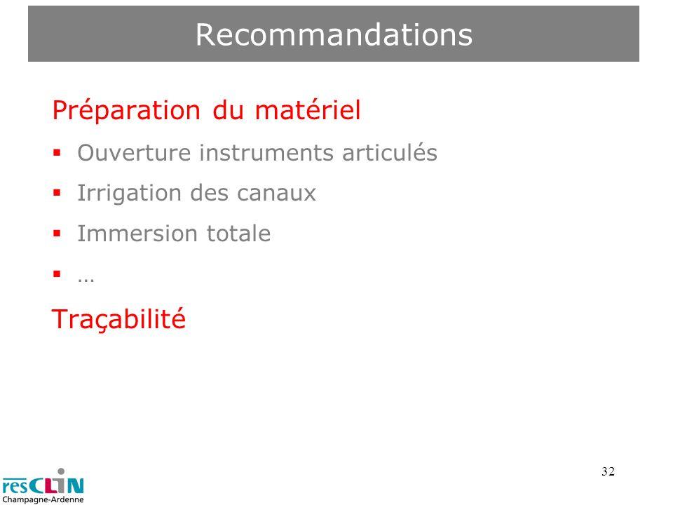 32 Recommandations Préparation du matériel Ouverture instruments articulés Irrigation des canaux Immersion totale … Traçabilité