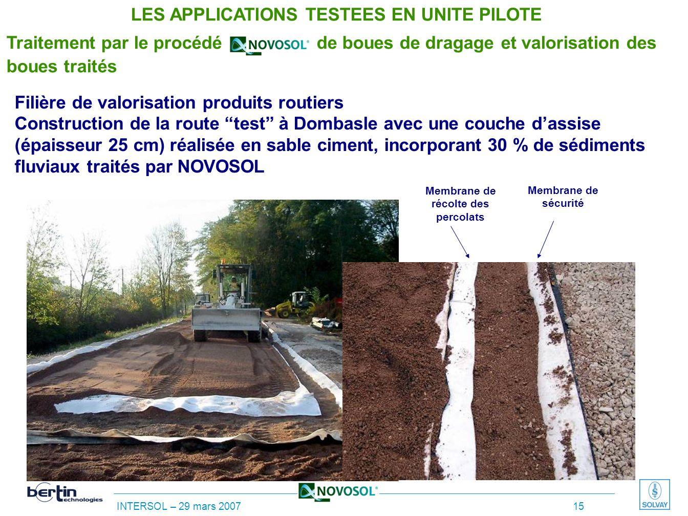 INTERSOL – 29 mars 2007 14 Caractéristiques du matériau routier réalisé avec 40% de sédiments traités par le procédé NOVOSOL Lixiviations (X 30402.2)