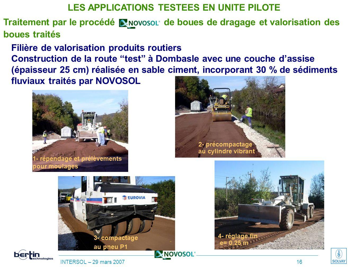 INTERSOL – 29 mars 2007 15 Filière de valorisation produits routiers Construction de la route test à Dombasle avec une couche dassise (épaisseur 25 cm