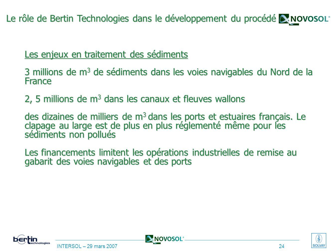INTERSOL – 29 mars 2007 23 Le rôle de Bertin Technologies dans le développement du procédé BERTIN collabore avec SOLVAY depuis 10 années pour : Lévalu