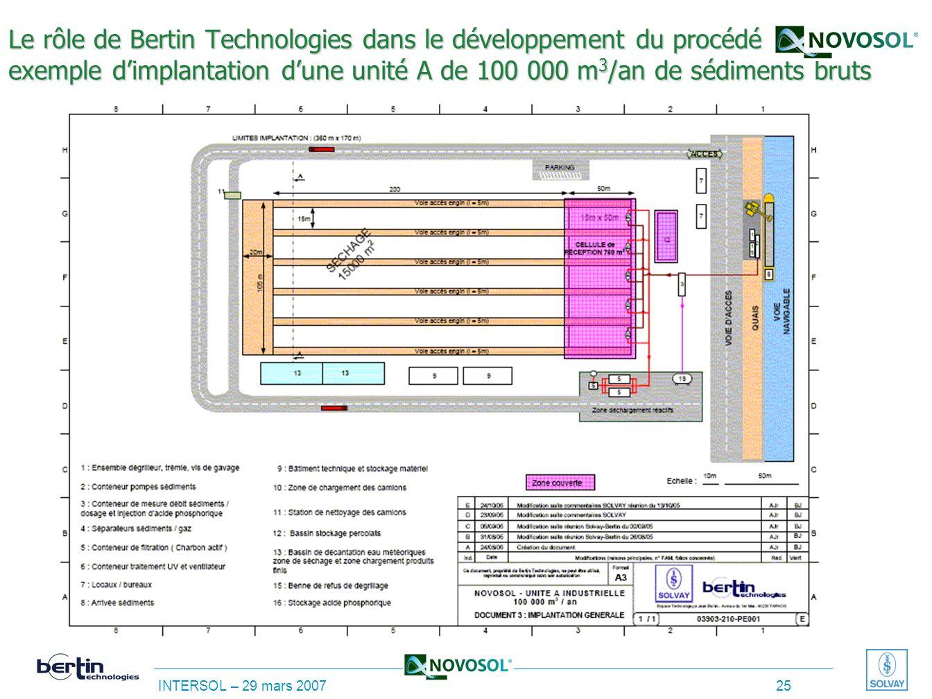 INTERSOL – 29 mars 2007 24 Le rôle de Bertin Technologies dans le développement du procédé Les enjeux en traitement des sédiments 3 millions de m 3 de