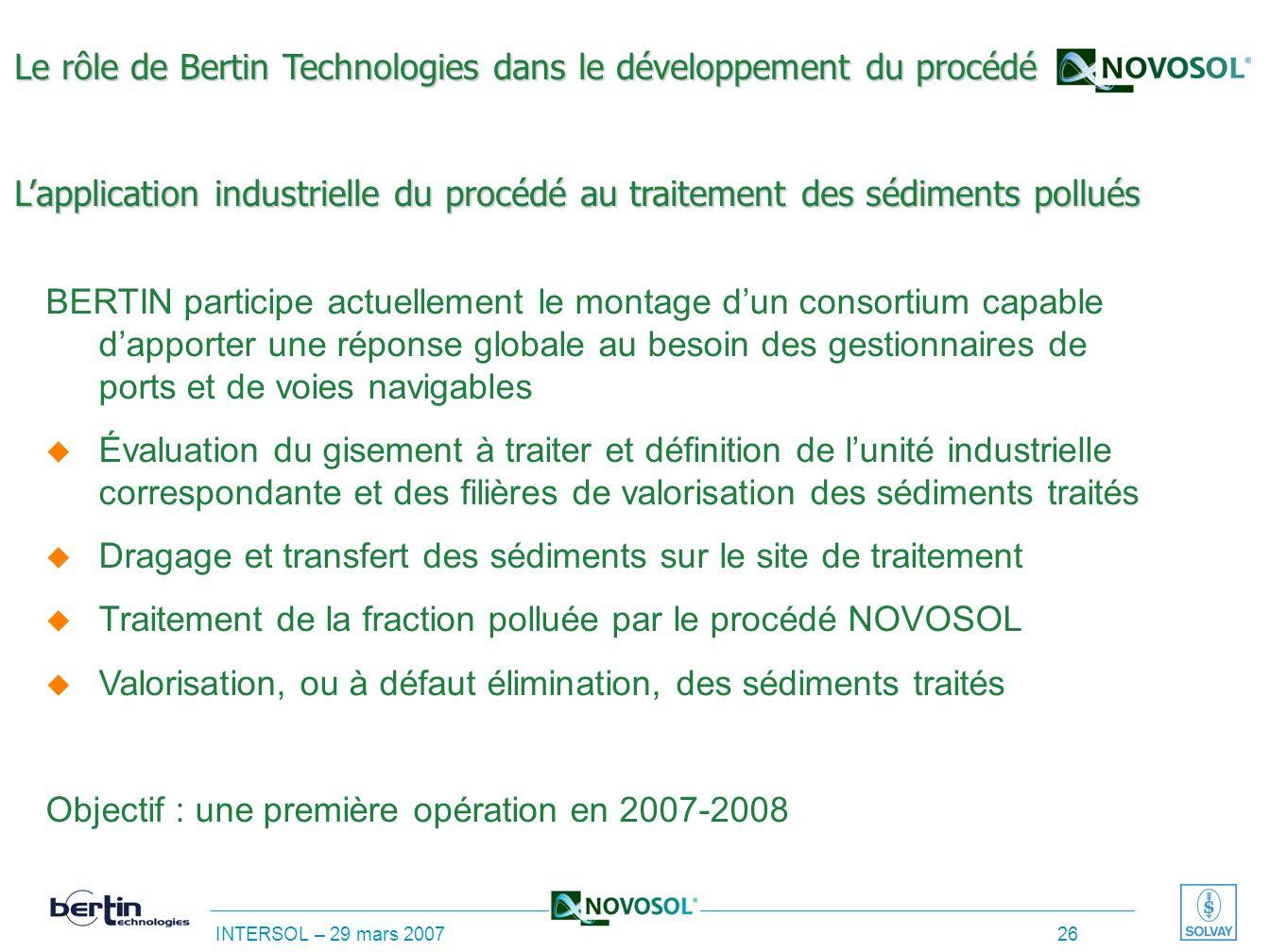 INTERSOL – 29 mars 2007 25 Le rôle de Bertin Technologies dans le développement du procédé exemple dimplantation dune unité A de 100 000 m 3 /an de sé