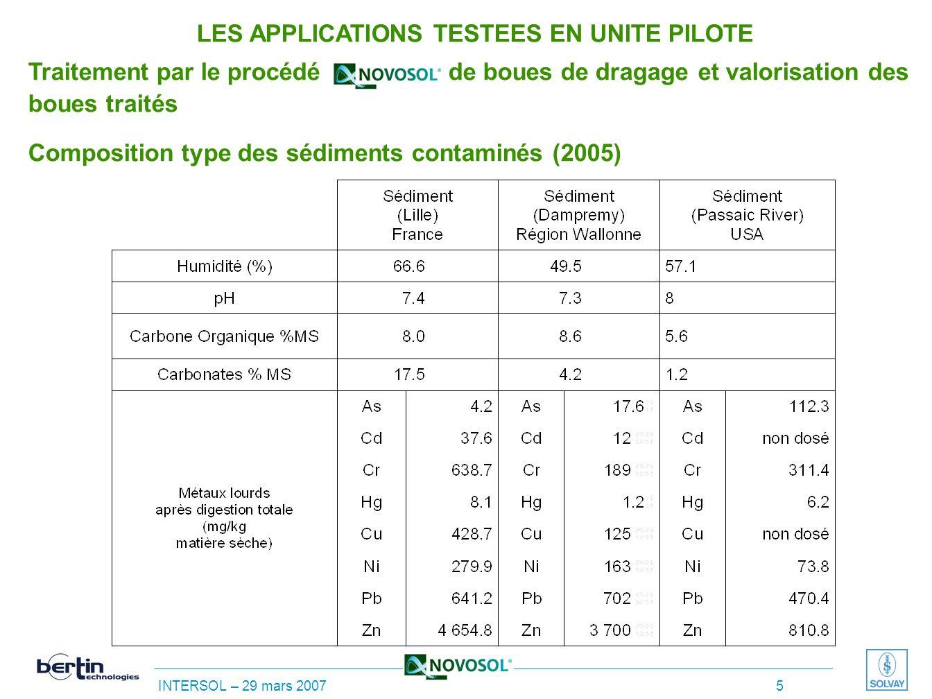 INTERSOL – 29 mars 2007 4 Valorisation, des matériaux stabilisés Valorisation directe des calories pour séchage ou production délectricité Sédiments/S