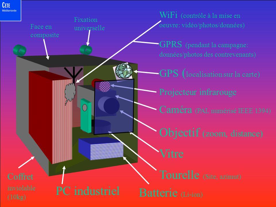 Mode opérationnel Echanges de données cryptées Envoi des n° de plaque au fil de leau Calcul temps de parcours TP Si TP> temps mini : effacement des plaques Si TP< temps mini : alerte opérateur récupération des 2 photos établissement de la fiche dinfraction archivage ou envoi de la fiche