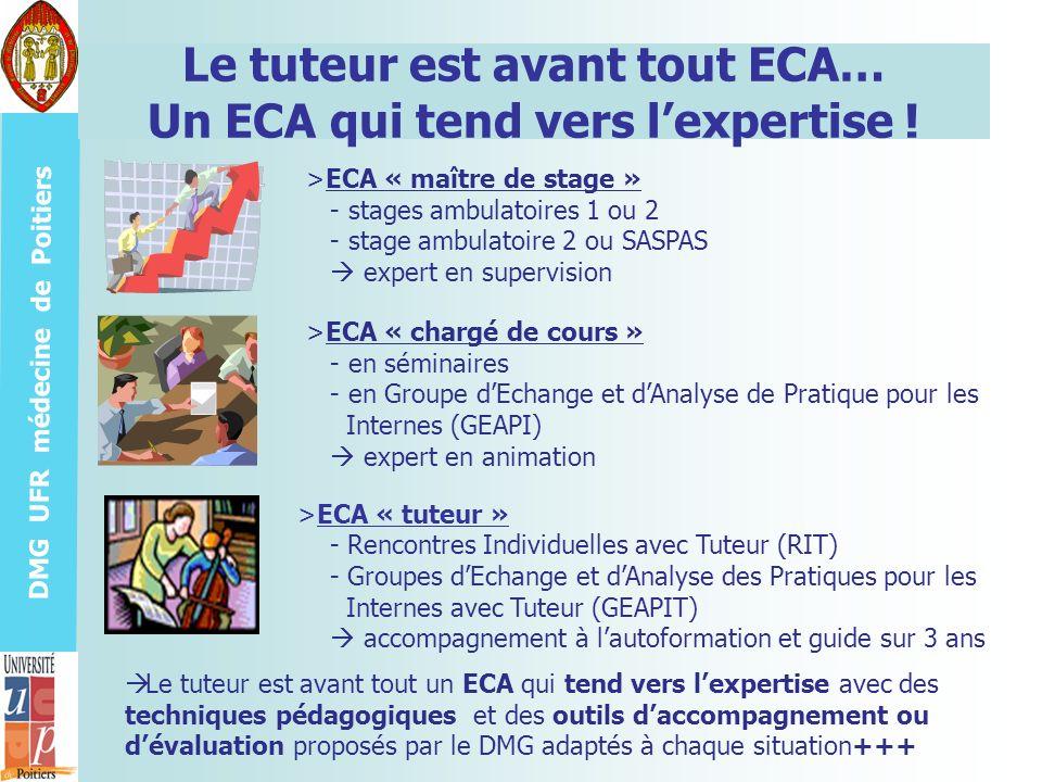DMG UFR médecine de Poitiers Le tuteur est avant tout ECA… Un ECA qui tend vers lexpertise ! >ECA « tuteur » - Rencontres Individuelles avec Tuteur (R