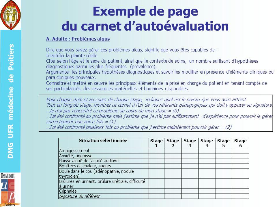 DMG UFR médecine de Poitiers Exemple de page du carnet dautoévaluation Situation sélectionnéeStage 1 Stage 2 Stage 3 Stage 4 Stage 5 Stage 6 Amaigriss