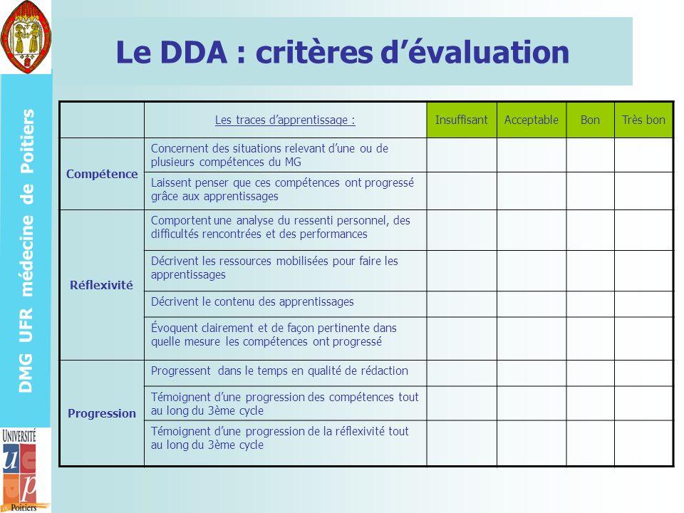 DMG UFR médecine de Poitiers Le DDA : critères dévaluation Les traces dapprentissage :InsuffisantAcceptableBonTrès bon Compétence Concernent des situa