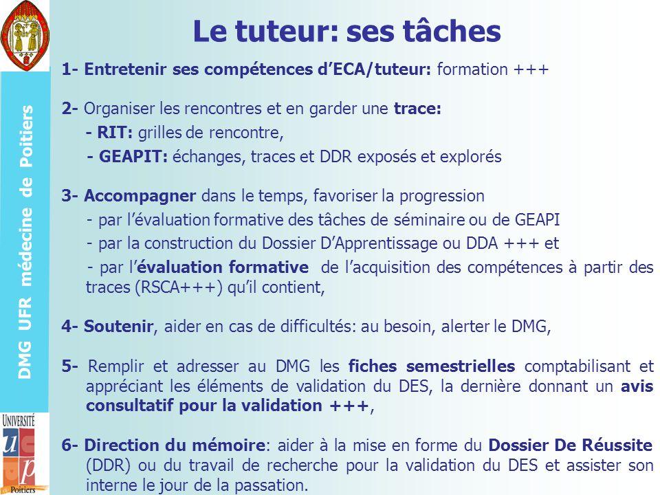 DMG UFR médecine de Poitiers Le RSCA : objectifs Améliorer ses compétences professionnelles : –Trace dapprentissage (évaluation progression et performance) –Pratique réflexive +++, auto-formation –Rétroaction pédagogique (maîtres de stage, tuteurs)