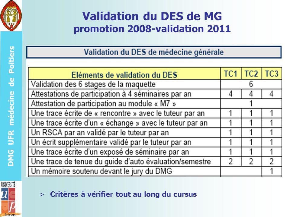 DMG UFR médecine de Poitiers Validation du DES de MG promotion 2008-validation 2011 >Critères à vérifier tout au long du cursus