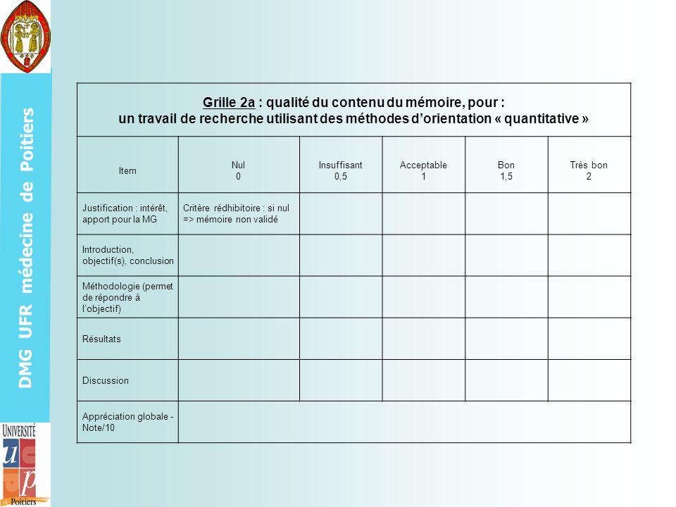 DMG UFR médecine de Poitiers Grille 2a : qualité du contenu du mémoire, pour : un travail de recherche utilisant des méthodes dorientation « quantitat