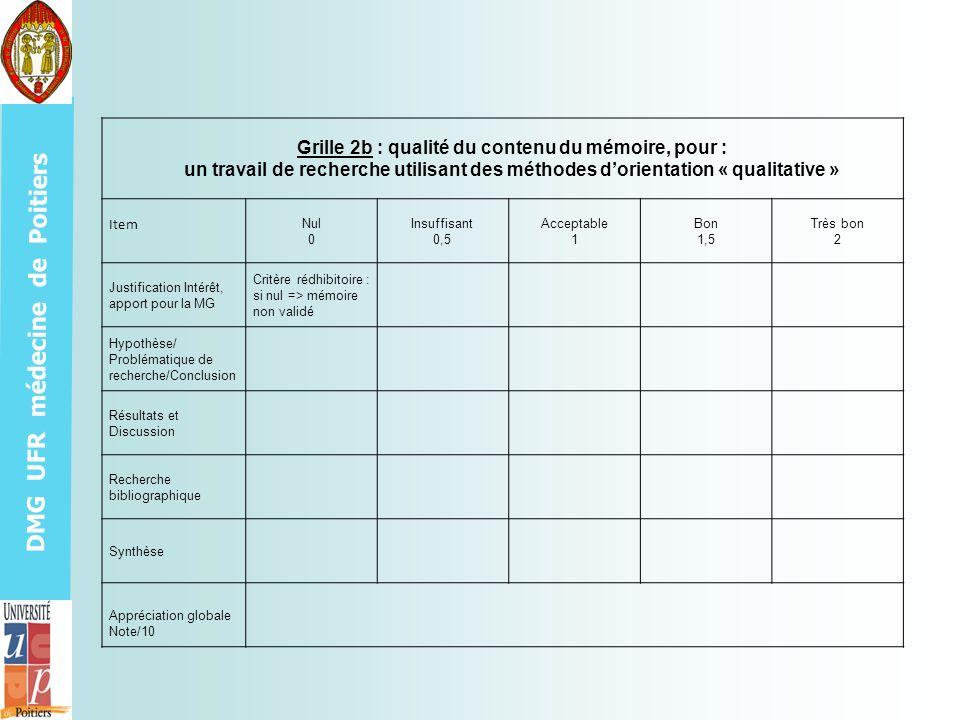 DMG UFR médecine de Poitiers Grille 2b : qualité du contenu du mémoire, pour : un travail de recherche utilisant des méthodes dorientation « qualitati
