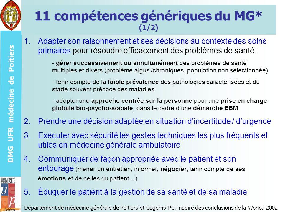 DMG UFR médecine de Poitiers 11 compétences génériques du MG* (2/2) 6.Entreprendre des actions de santé publiques (prévention, dépistage, recueil épidémiologique, participation à une recherche) 7.Travailler en équipe et/ou en réseau lors de situations complexes, aigues et chroniques.