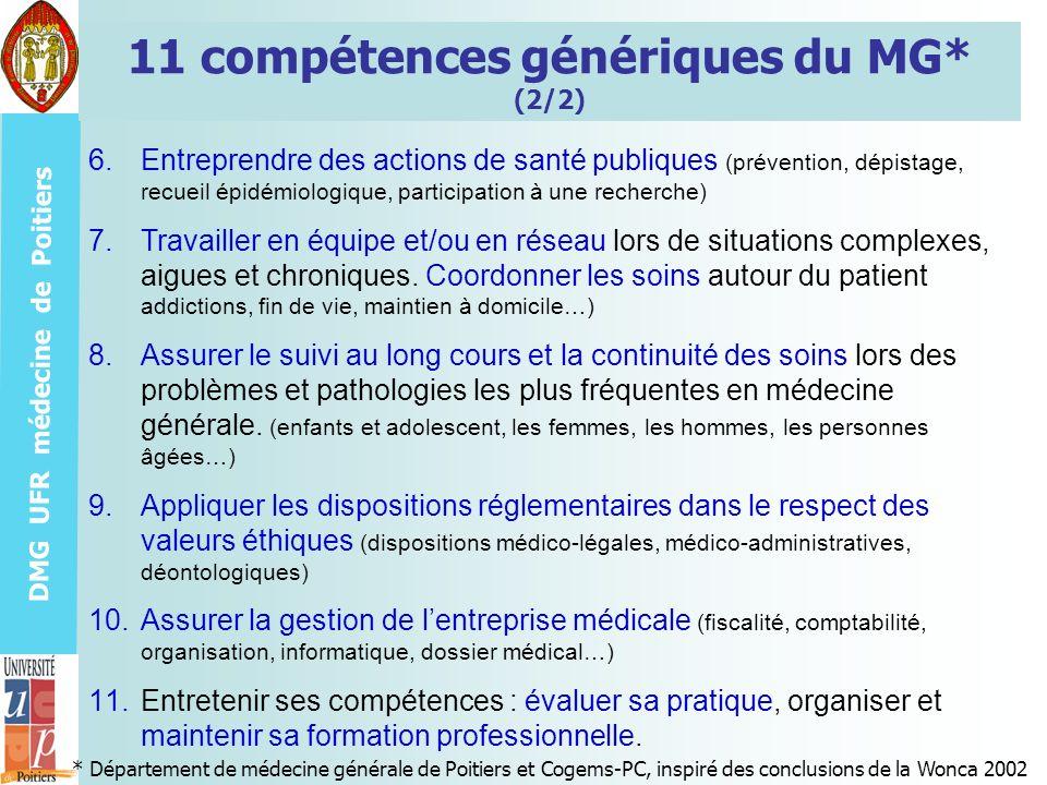 DMG UFR médecine de Poitiers 11 compétences génériques du MG* (2/2) 6.Entreprendre des actions de santé publiques (prévention, dépistage, recueil épid