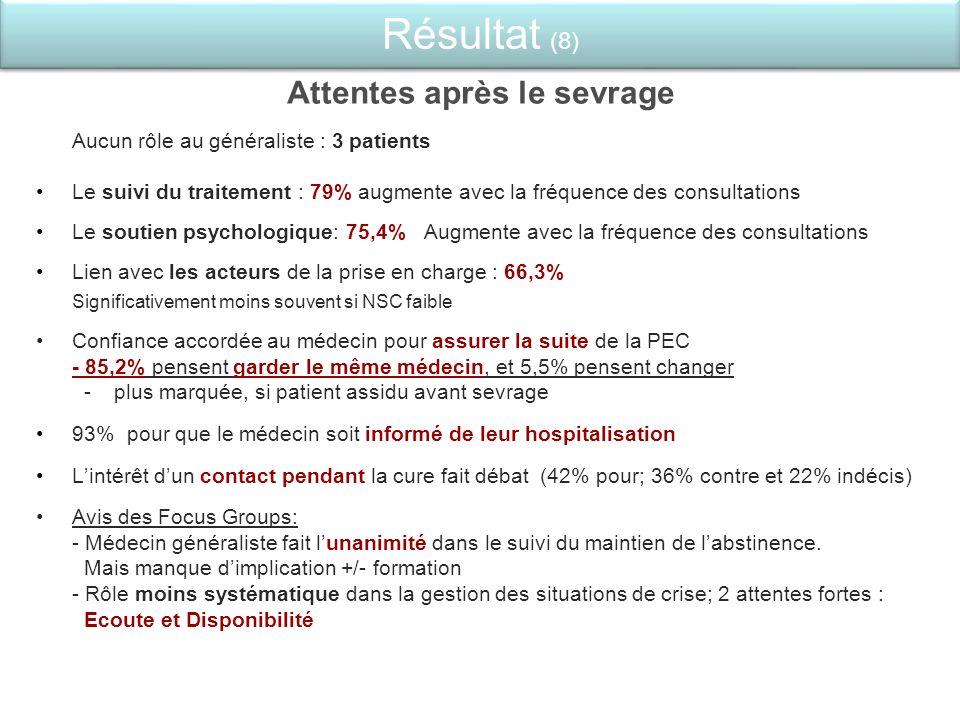 Attentes après le sevrage Aucun rôle au généraliste : 3 patients Le suivi du traitement : 79% augmente avec la fréquence des consultations Le soutien