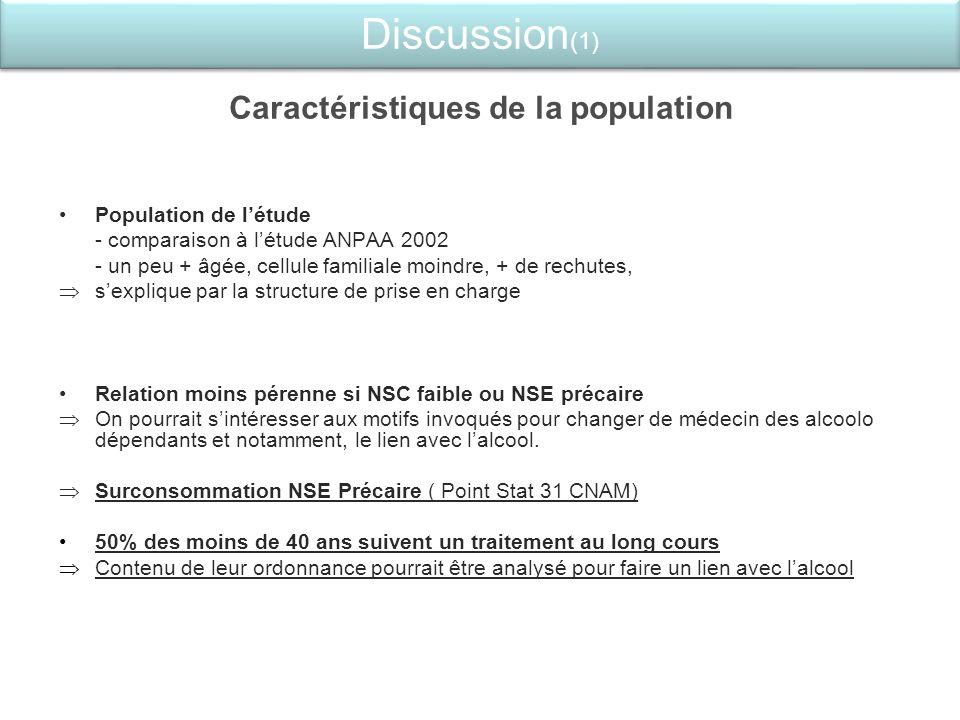 Caractéristiques de la population Population de létude - comparaison à létude ANPAA 2002 - un peu + âgée, cellule familiale moindre, + de rechutes, se