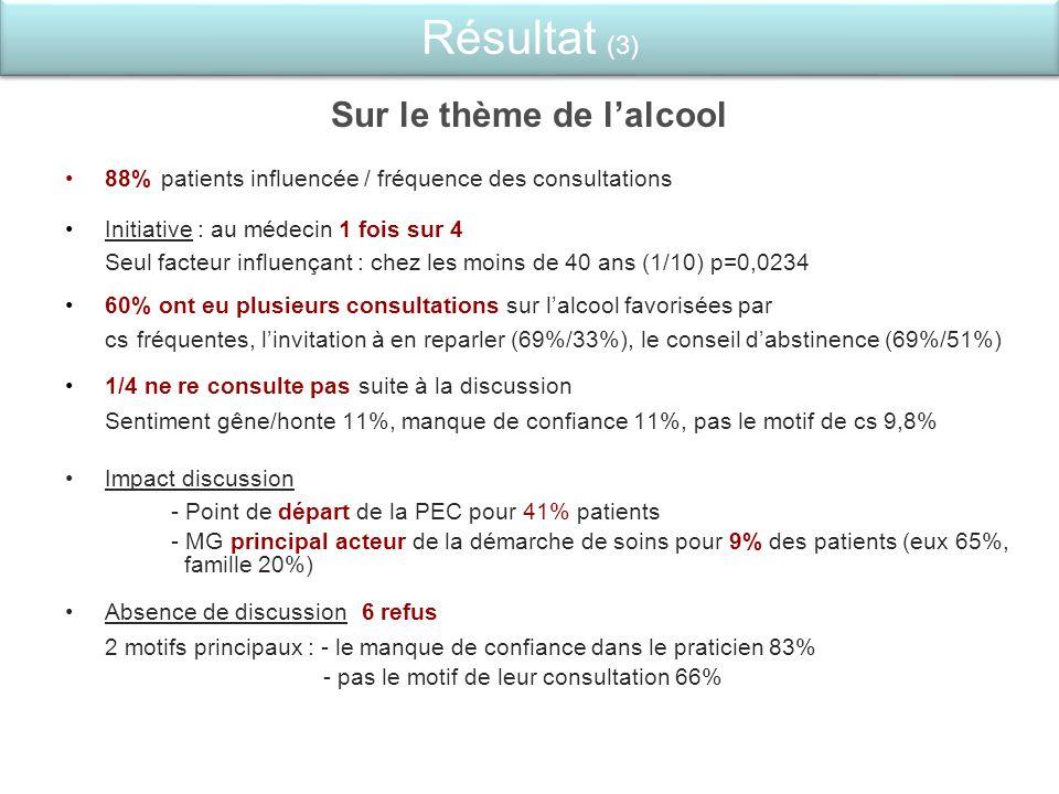 Sur le thème de lalcool 88% patients influencée / fréquence des consultations Initiative : au médecin 1 fois sur 4 Seul facteur influençant : chez les