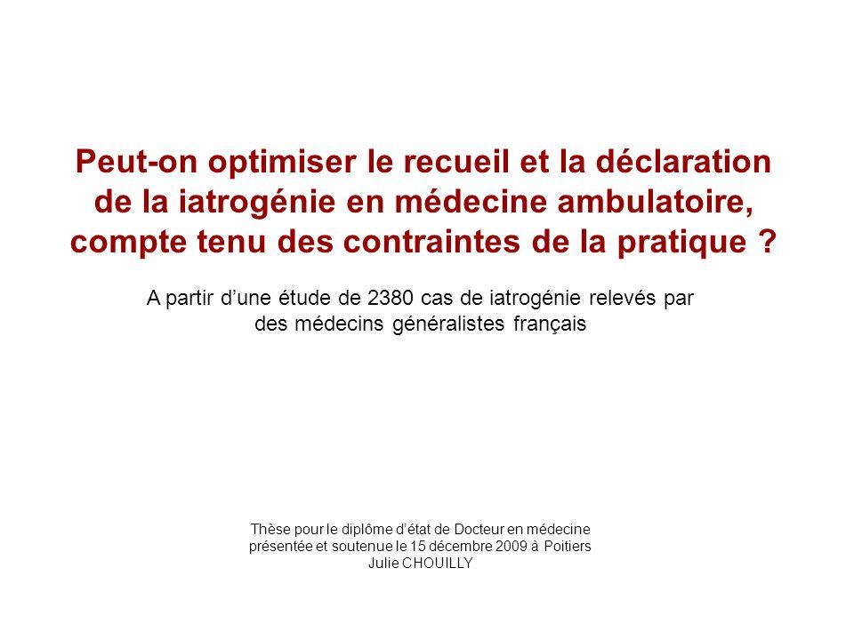 INTRODUCTION (1) Définition étymologique : « ce qui est engendré par le médecin » Milieu hospitalier –144 000 hospitalisations/an –1/3 évitable En ambulatoire –1,5 à 2 % des consultations –peu détudes retrouvées