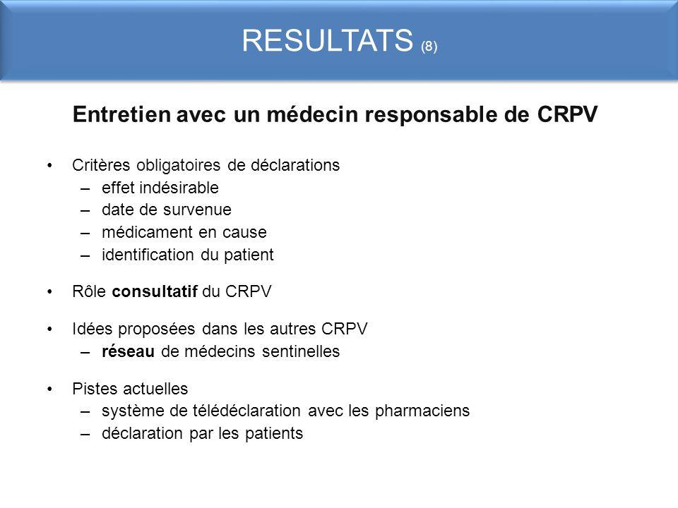 RESULTATS (8) Entretien avec un médecin responsable de CRPV Critères obligatoires de déclarations –effet indésirable –date de survenue –médicament en