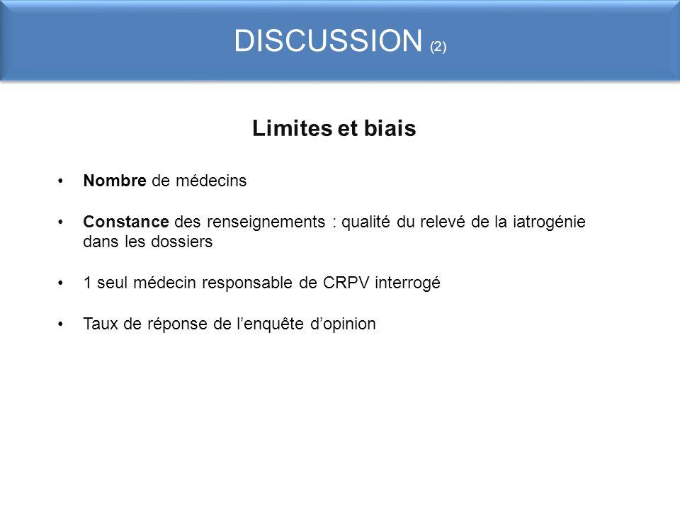 DISCUSSION (2) Limites et biais Nombre de médecins Constance des renseignements : qualité du relevé de la iatrogénie dans les dossiers 1 seul médecin
