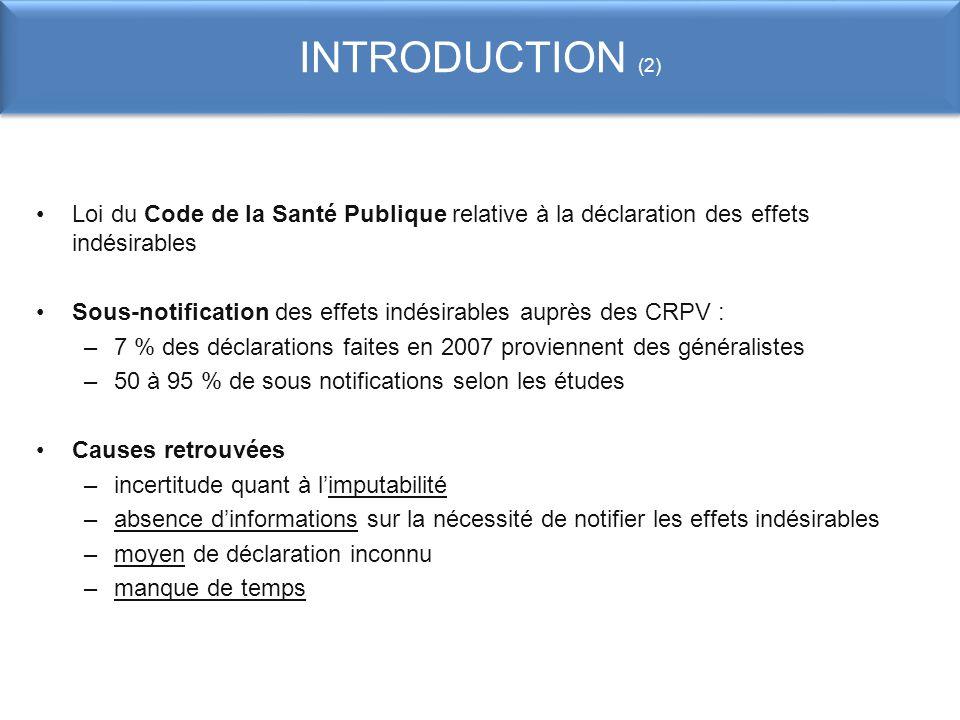 INTRODUCTION (2) Loi du Code de la Santé Publique relative à la déclaration des effets indésirables Sous-notification des effets indésirables auprès d