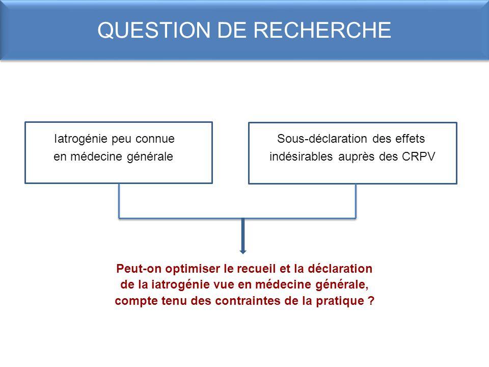 QUESTION DE RECHERCHE Iatrogénie peu connue Sous-déclaration des effets en médecine générale indésirables auprès des CRPV Peut-on optimiser le recueil