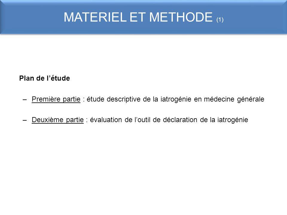 MATERIEL ET METHODE (1) Plan de létude –Première partie : étude descriptive de la iatrogénie en médecine générale –Deuxième partie : évaluation de lou