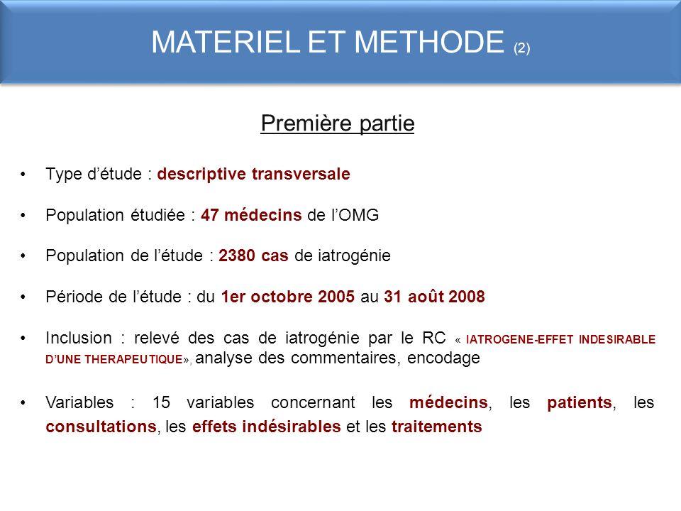 MATERIEL ET METHODE (2) Première partie Type détude : descriptive transversale Population étudiée : 47 médecins de lOMG Population de létude : 2380 ca