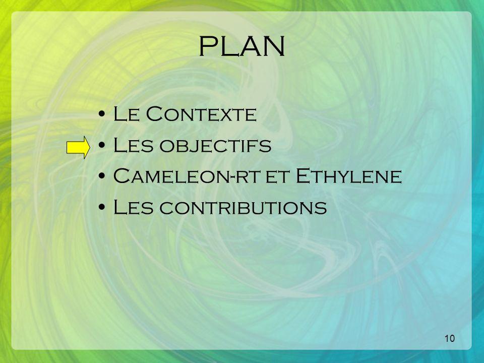 10 PLAN Le Contexte Les objectifs Cameleon-rt et Ethylene Les contributions
