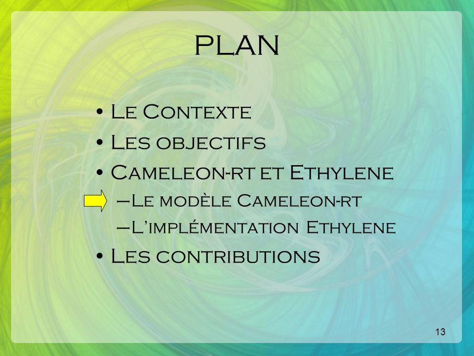 13 PLAN Le Contexte Les objectifs Cameleon-rt et Ethylene –Le modèle Cameleon-rt –Limplémentation Ethylene Les contributions