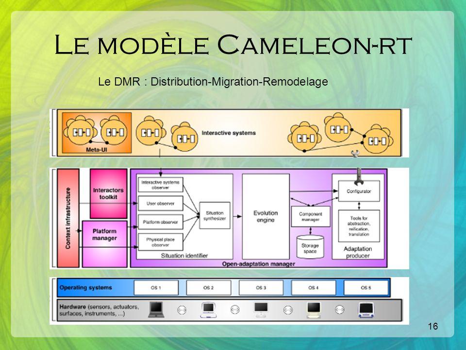 16 Le modèle Cameleon-rt Le DMR : Distribution-Migration-Remodelage