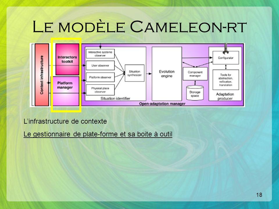 18 Le modèle Cameleon-rt Linfrastructure de contexte Le gestionnaire de plate-forme et sa boite à outil