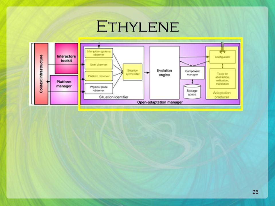 25 Ethylene