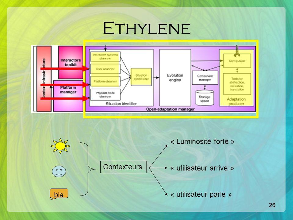 26 Ethylene Contexteurs bla « Luminosité forte » « utilisateur arrive » « utilisateur parle »
