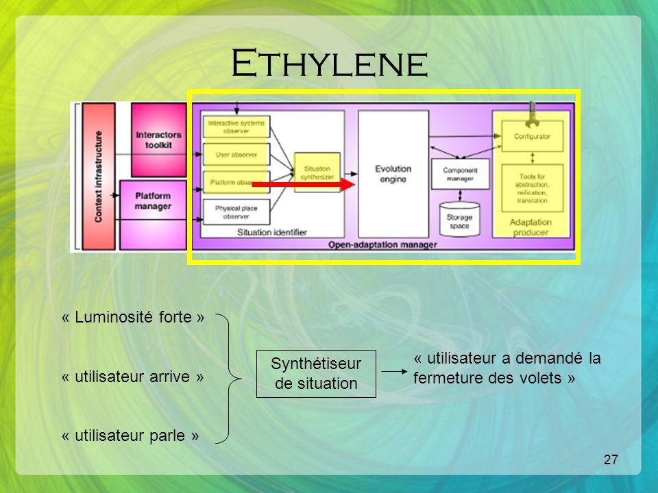 27 Ethylene « Luminosité forte » « utilisateur arrive » « utilisateur parle » Synthétiseur de situation « utilisateur a demandé la fermeture des volets »